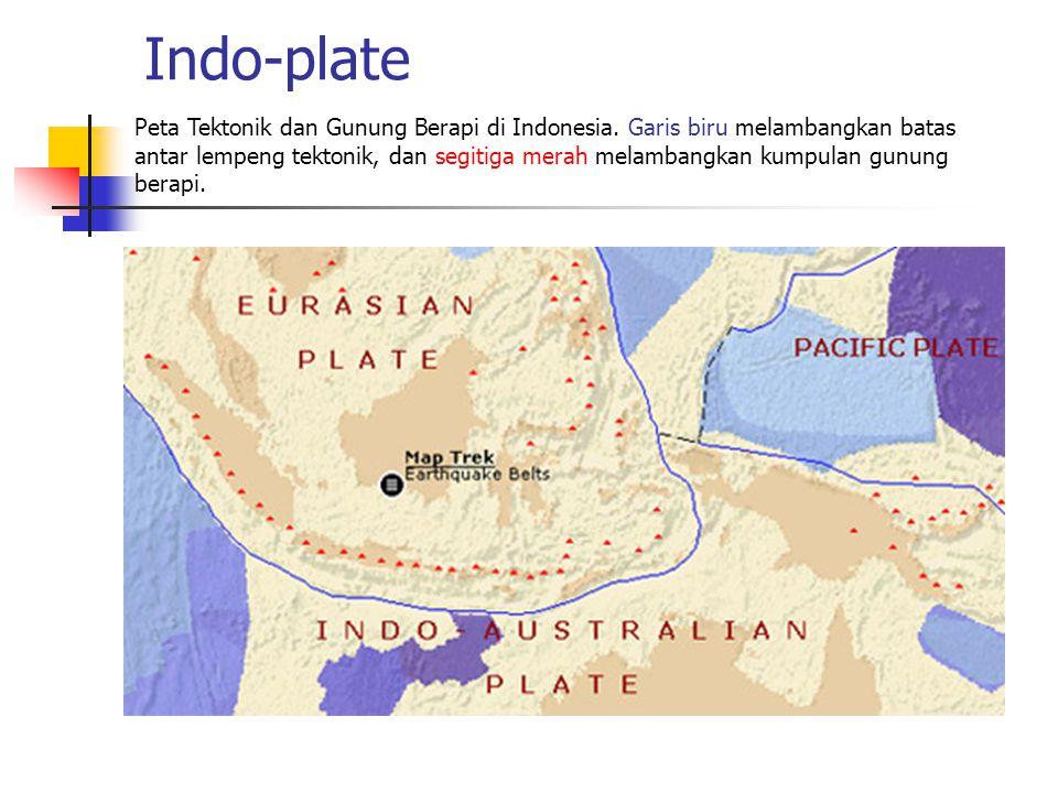 Indo-plate Peta Tektonik dan Gunung Berapi di Indonesia. Garis biru melambangkan batas antar lempeng tektonik, dan segitiga merah melambangkan kumpula