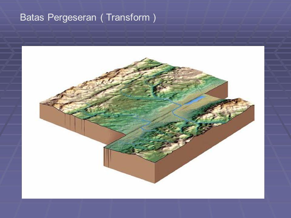 Batas Pergeseran ( Transform )