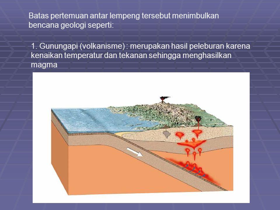 Batas pertemuan antar lempeng tersebut menimbulkan bencana geologi seperti: 1. Gunungapi (volkanisme) : merupakan hasil peleburan karena kenaikan temp