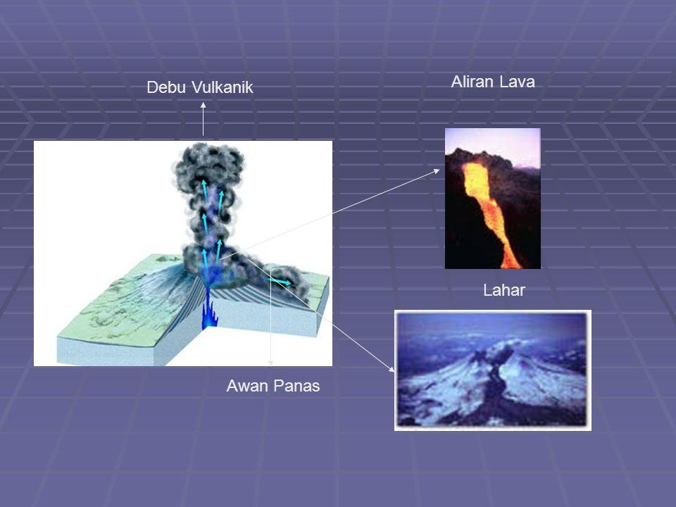 Debu Vulkanik Aliran Lava Lahar Awan Panas
