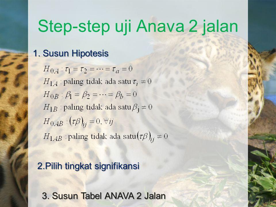 Step-step uji Anava 2 jalan 1. Susun Hipotesis 2.Pilih tingkat signifikansi 3. Susun Tabel ANAVA 2 Jalan