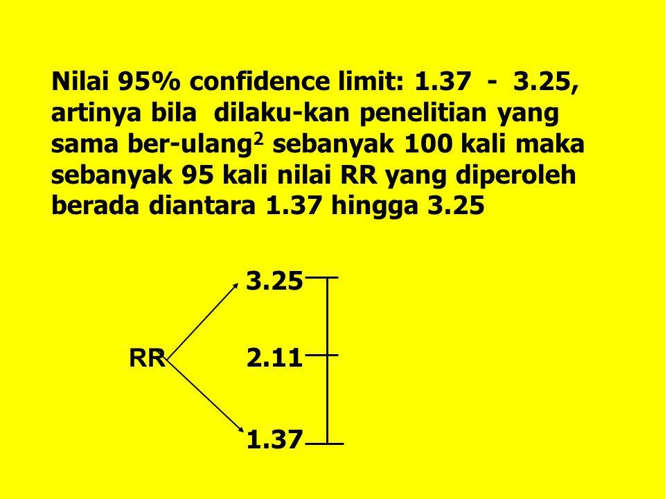 Nilai 95% confidence limit: 1.37 - 3.25, artinya bila dilaku-kan penelitian yang sama ber-ulang 2 sebanyak 100 kali maka sebanyak 95 kali nilai RR yang diperoleh berada diantara 1.37 hingga 3.25 3.25 2.11 1.37 RR