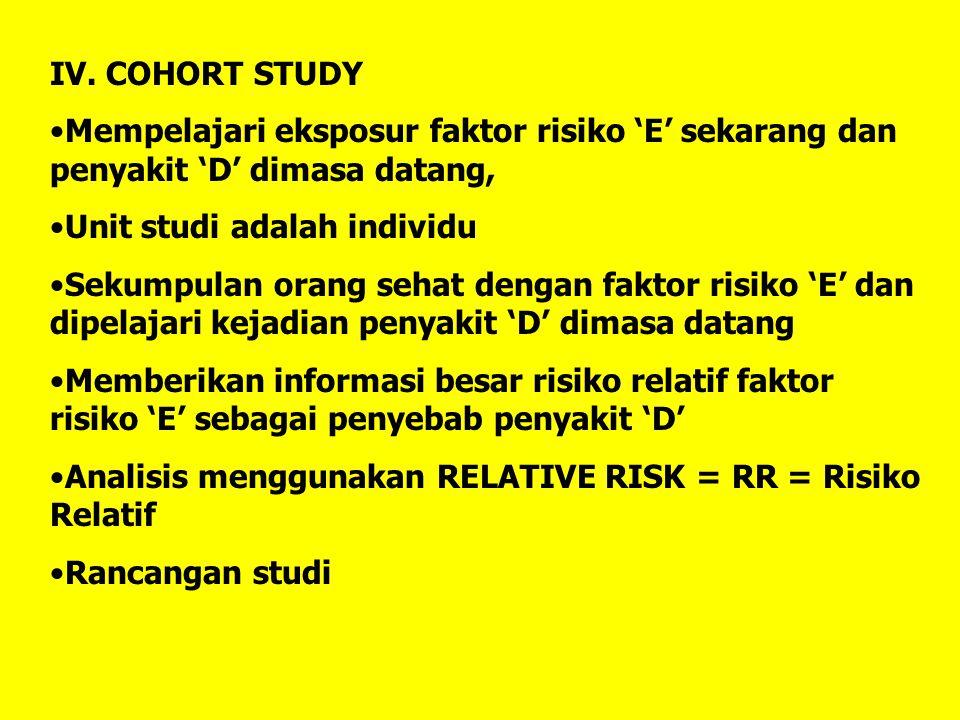 IV. COHORT STUDY Mempelajari eksposur faktor risiko 'E' sekarang dan penyakit 'D' dimasa datang, Unit studi adalah individu Sekumpulan orang sehat den