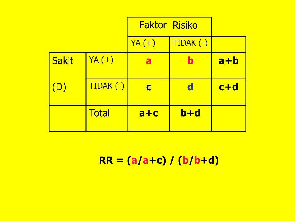 FaktorRisiko YA (+)TIDAK (-) Sakit YA (+) aba+b (D) TIDAK (-) cdc+d Totala+cb+d RR = (a/a+c) / (b/b+d)