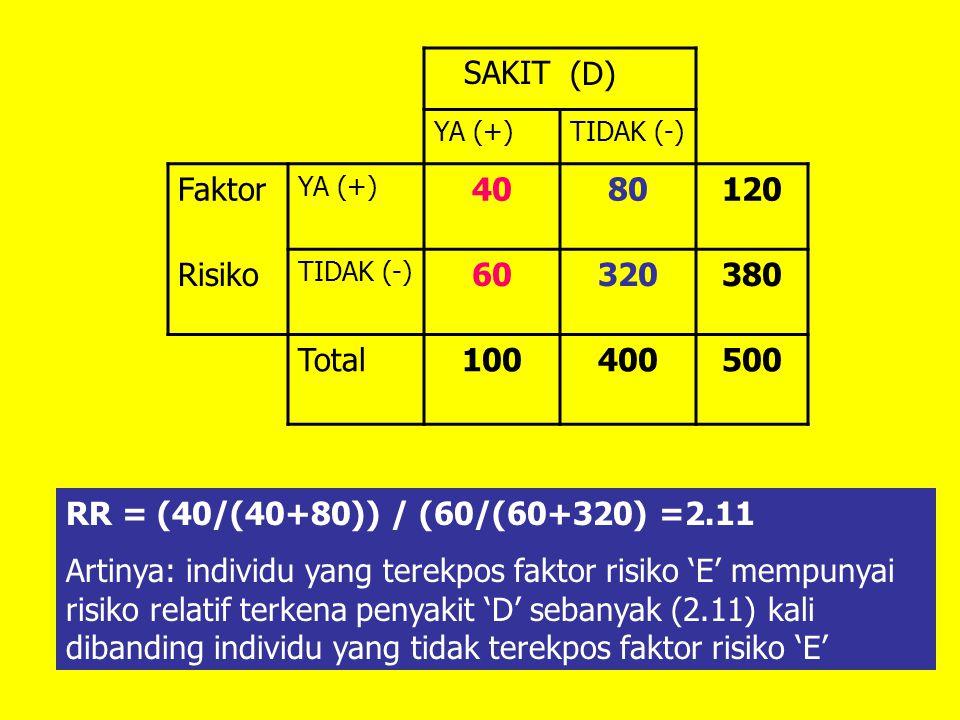 SAKIT(D) YA (+)TIDAK (-) Faktor YA (+) 4080120 Risiko TIDAK (-) 60320380 Total100400500 RR = (40/(40+80)) / (60/(60+320) =2.11 Artinya: individu yang terekpos faktor risiko 'E' mempunyai risiko relatif terkena penyakit 'D' sebanyak (2.11) kali dibanding individu yang tidak terekpos faktor risiko 'E'