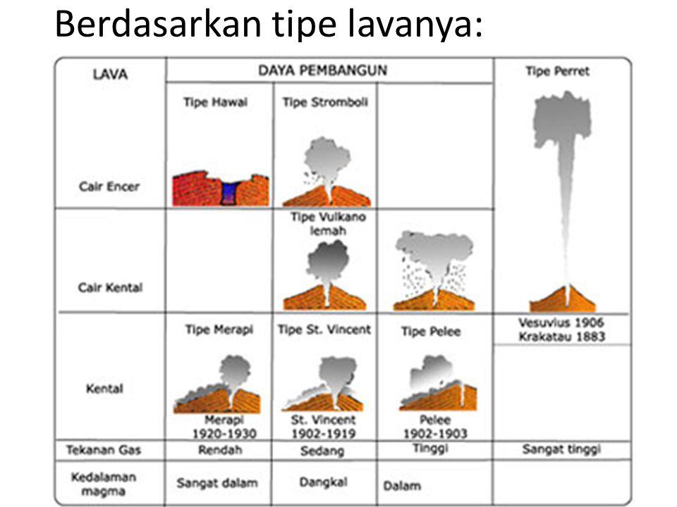 Berdasarkan tipe lavanya: