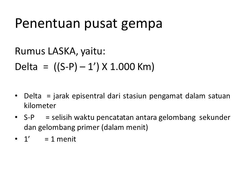 Penentuan pusat gempa Rumus LASKA, yaitu: Delta = ((S-P) – 1') X 1.000 Km) Delta = jarak episentral dari stasiun pengamat dalam satuan kilometer S-P =