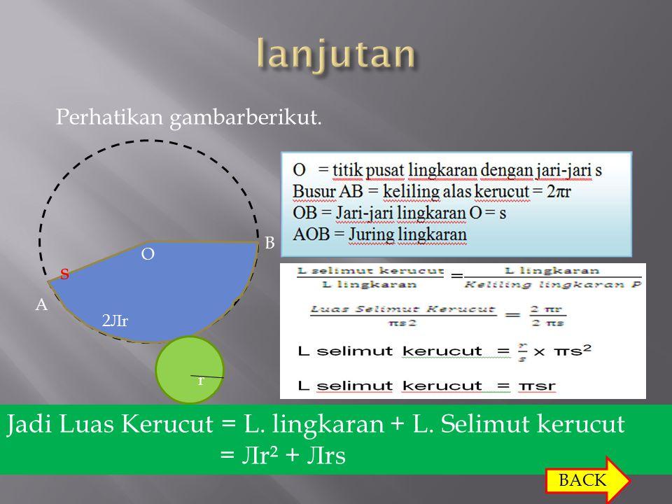 r Keliling alas 2Лr r Apotema= s r Apotema Tinggi Jari-jari Perhatikan Gambar berikut ! Luas kerucut=L.Lingk+L selimut = Лr² + L.selimut