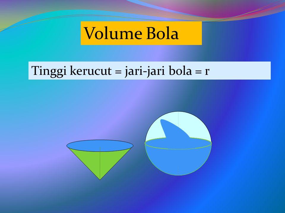 Luas Bola Luas Bola = 4x luas lingkaran = 4Лr² Kulit jeruk dikupas dan tempelkan di lingkaran yang diameternya sama dengan diameter belahan jeruk BACK