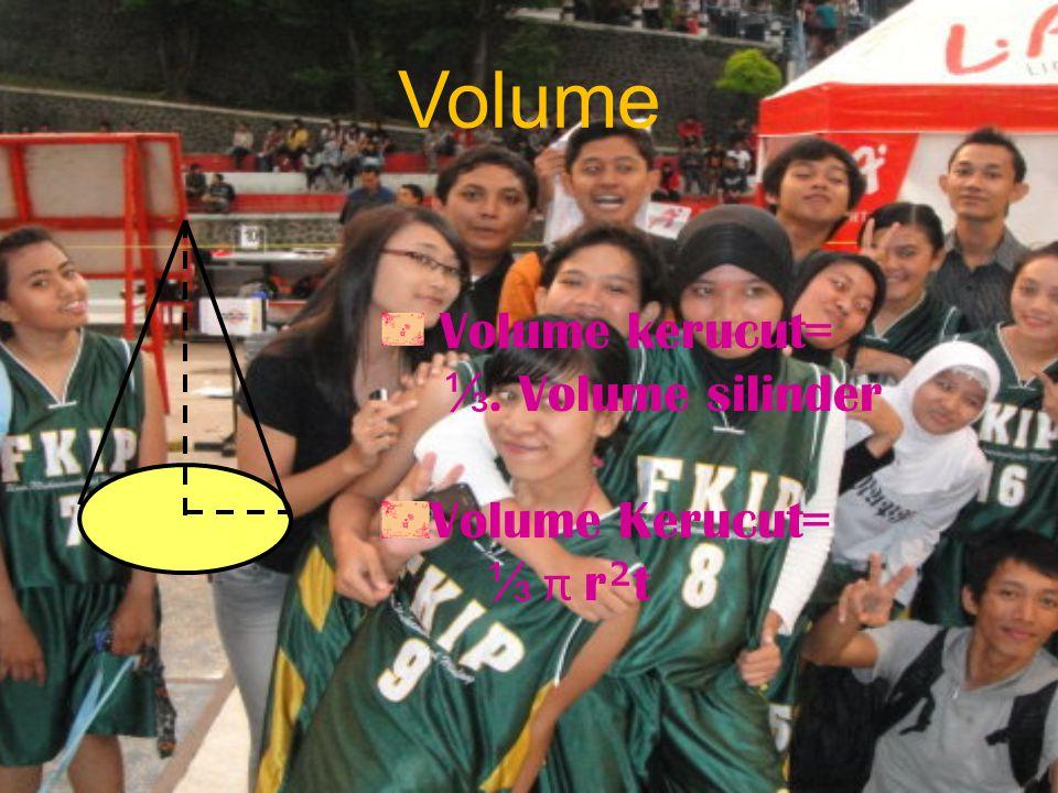 Volume Volume kerucut= ⅓. Volume silinder Volume Kerucut= ⅓ π r ² t