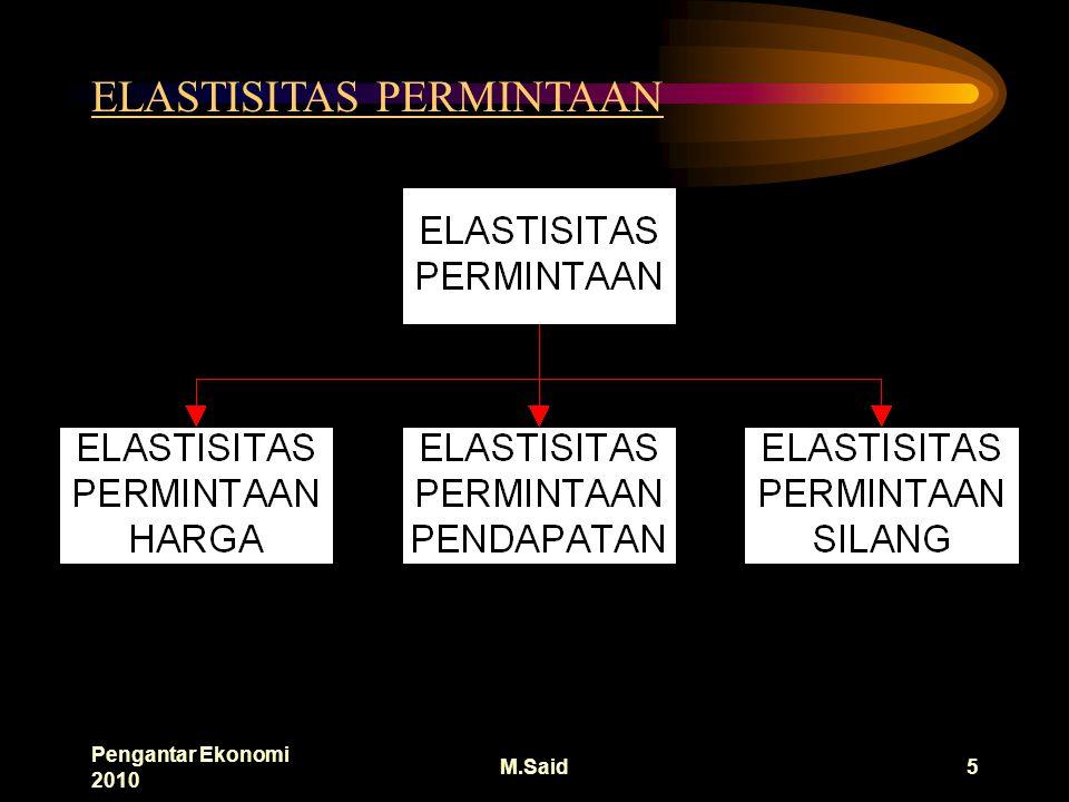 Pengantar Ekonomi 2010 M.Said5 ELASTISITAS PERMINTAAN