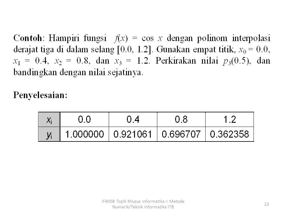 IF4058 Topik Khusus Informatika I: Metode Numerik/Teknik Informatika ITB 23