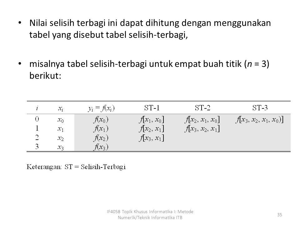 Nilai selisih terbagi ini dapat dihitung dengan menggunakan tabel yang disebut tabel selisih-terbagi, misalnya tabel selisih-terbagi untuk empat buah titik (n = 3) berikut: IF4058 Topik Khusus Informatika I: Metode Numerik/Teknik Informatika ITB 35