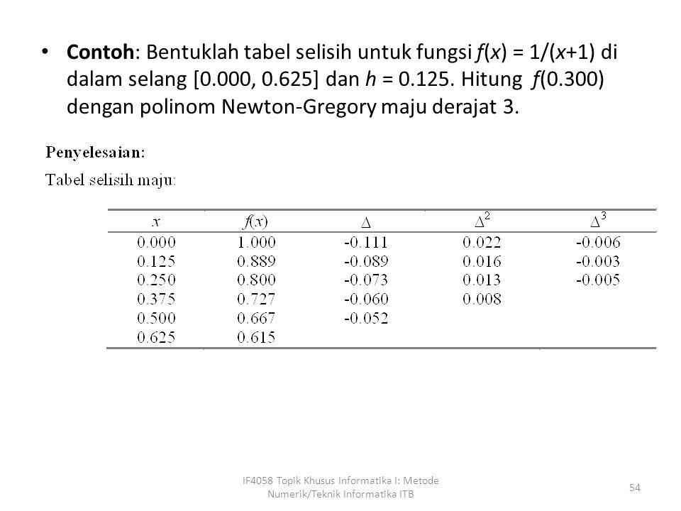 Contoh: Bentuklah tabel selisih untuk fungsi f(x) = 1/(x+1) di dalam selang [0.000, 0.625] dan h = 0.125.