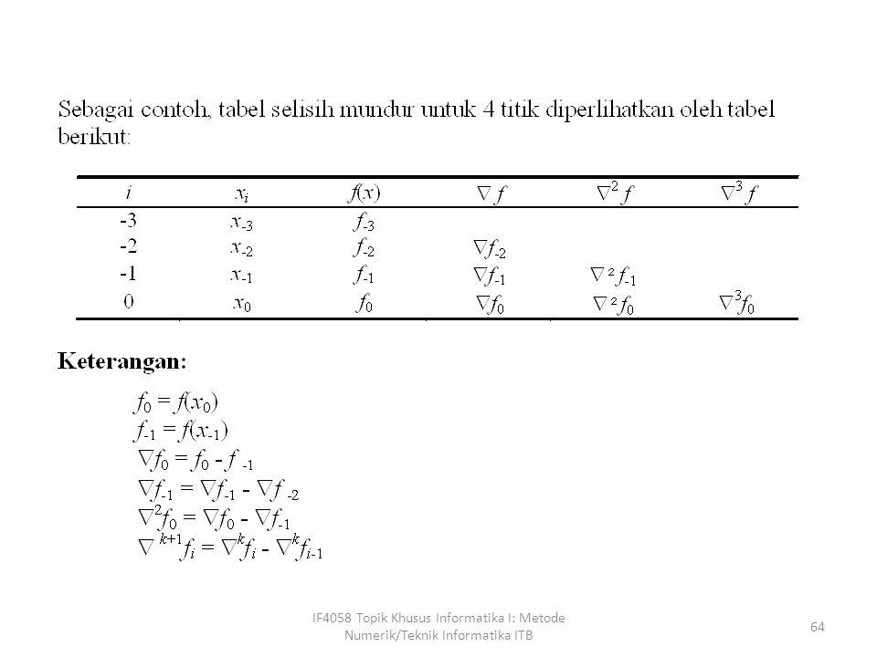 IF4058 Topik Khusus Informatika I: Metode Numerik/Teknik Informatika ITB 64