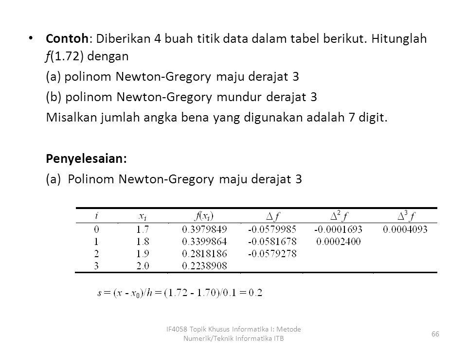 Contoh: Diberikan 4 buah titik data dalam tabel berikut.