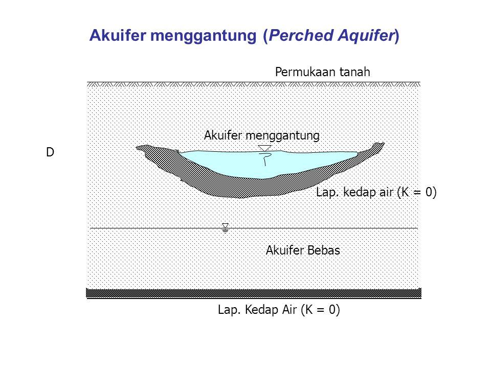 Akuifer menggantung (Perched Aquifer) Lap. Kedap Air (K = 0) Permukaan tanah D Akuifer Bebas Lap. kedap air (K = 0) Akuifer menggantung