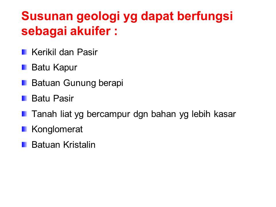 Contoh Hasil Logging :