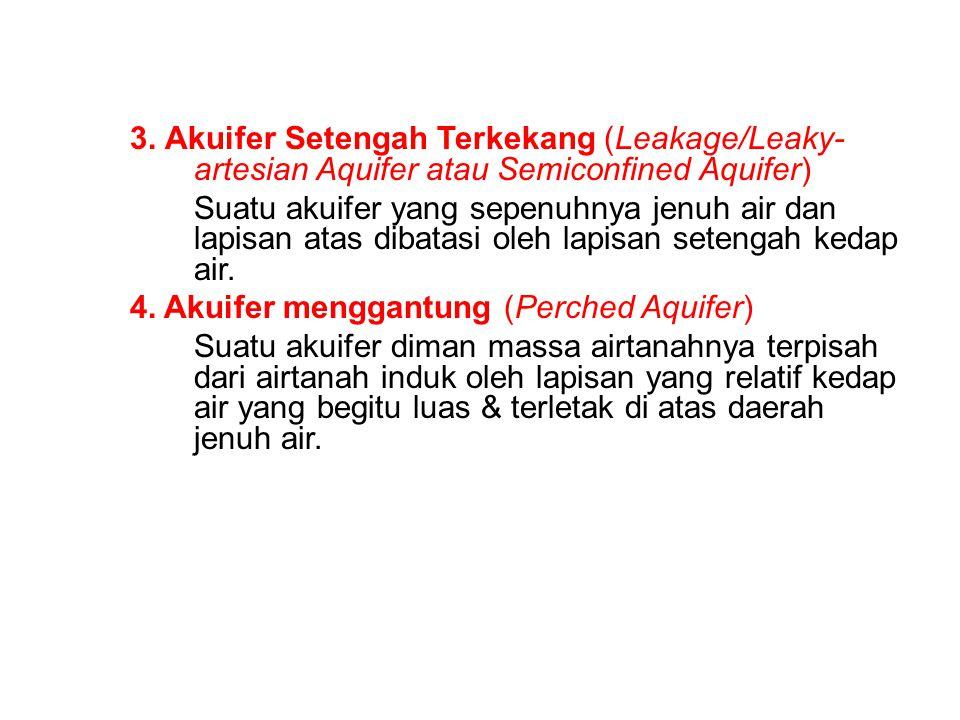3. Akuifer Setengah Terkekang (Leakage/Leaky- artesian Aquifer atau Semiconfined Aquifer) Suatu akuifer yang sepenuhnya jenuh air dan lapisan atas dib