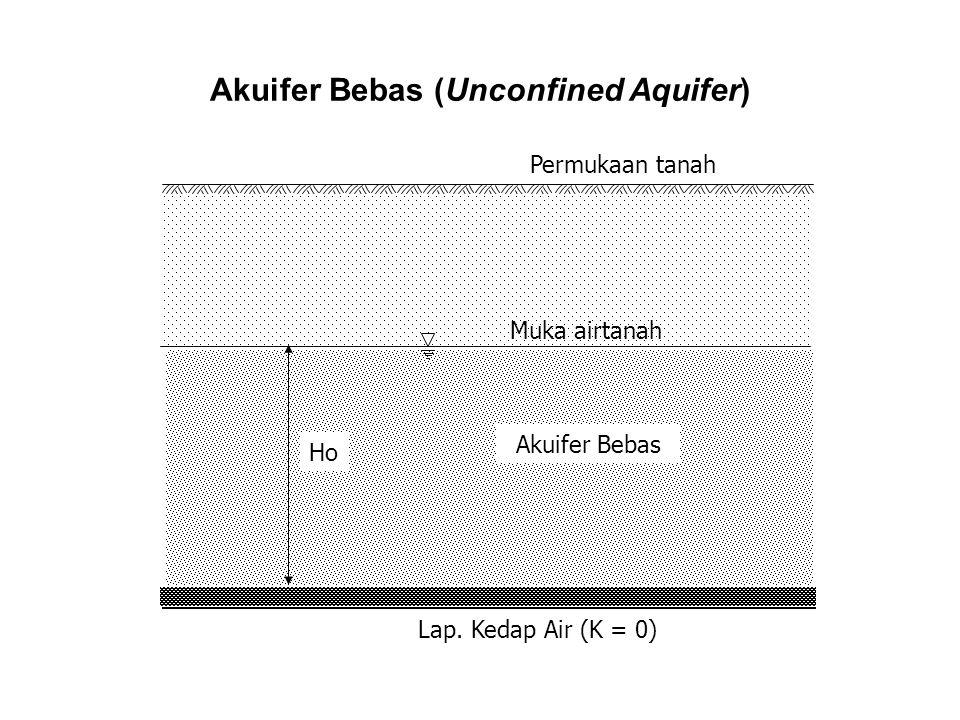 Akuifer Bebas (Unconfined Aquifer) Lap. Kedap Air (K = 0) Muka airtanah Permukaan tanah Ho Akuifer Bebas