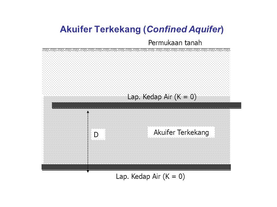 Akuifer Setengah Terkekang (Semiconfined Aquifer) Lap.