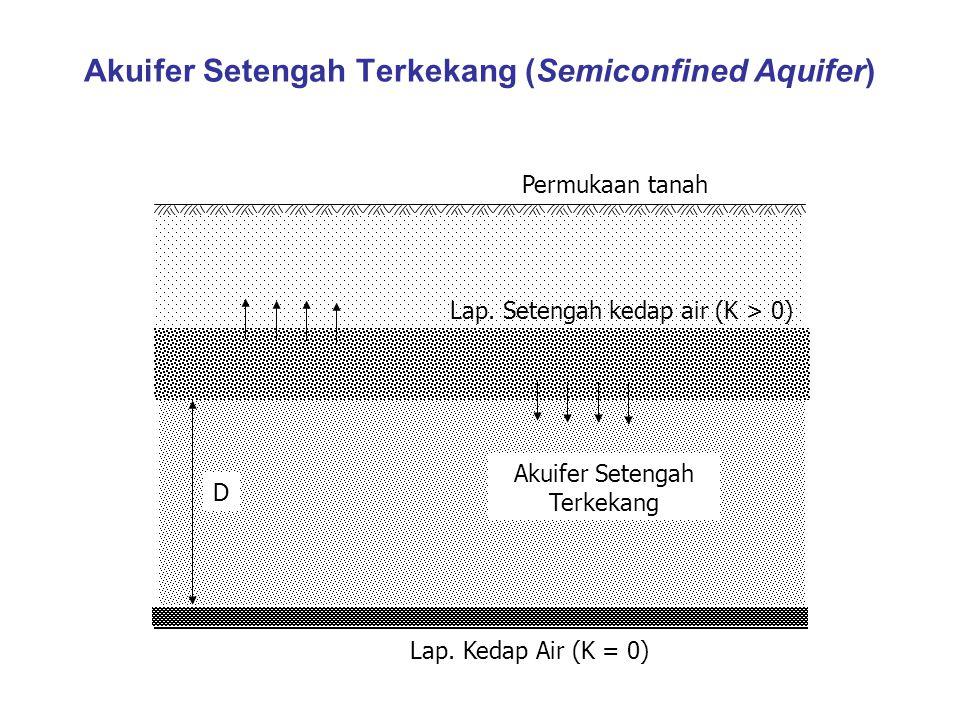 Akuifer Setengah Terkekang (Semiconfined Aquifer) Lap. Kedap Air (K = 0) Permukaan tanah D Akuifer Setengah Terkekang Lap. Setengah kedap air (K > 0)