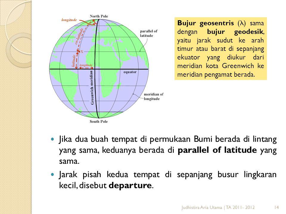 15Judhistira Aria Utama | TA 2011- 2012 Berdasarkan gambar di samping: AC = BD =  CD =  COD = A - B AB = CD cos BD Latihan: Alderney, di Kepulauan Channel, memiliki bujur 2°W dan lintang 50°N.