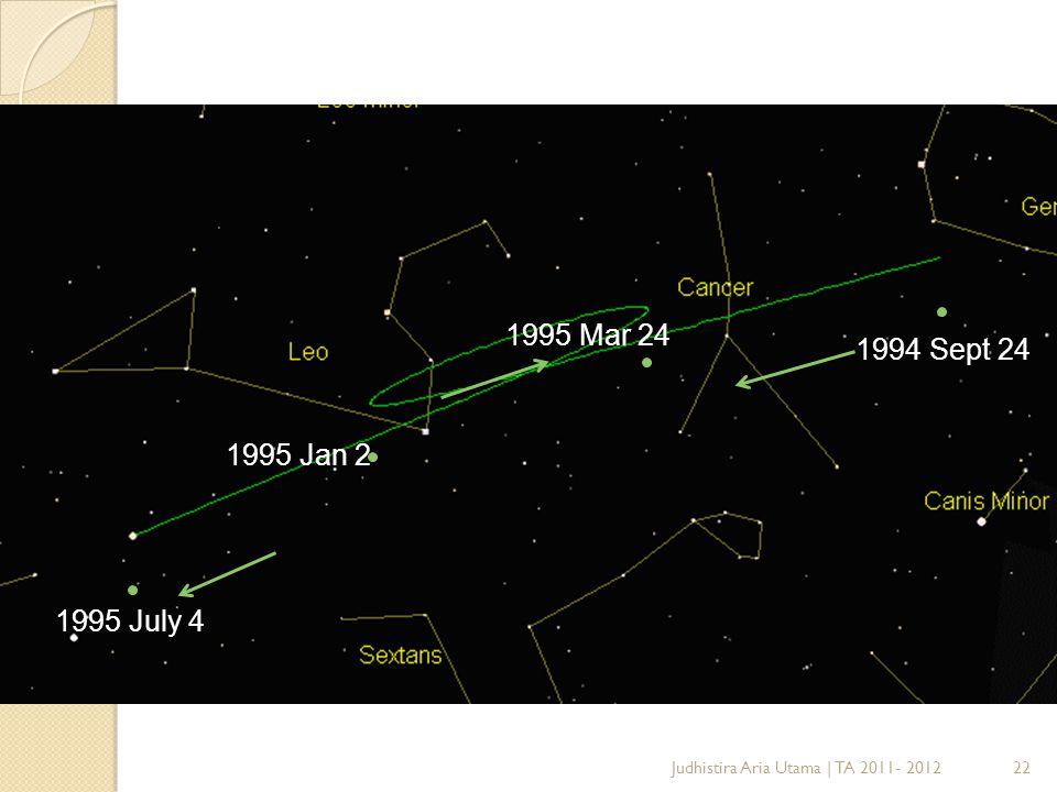23Judhistira Aria Utama | TA 2011- 2012 Saturn & Jupiter 4/1999 - 6/2000 Saturn Jupiter Mars 11/1998-10/1999 Venus 6-11/1999 Mercury 10-12/1999