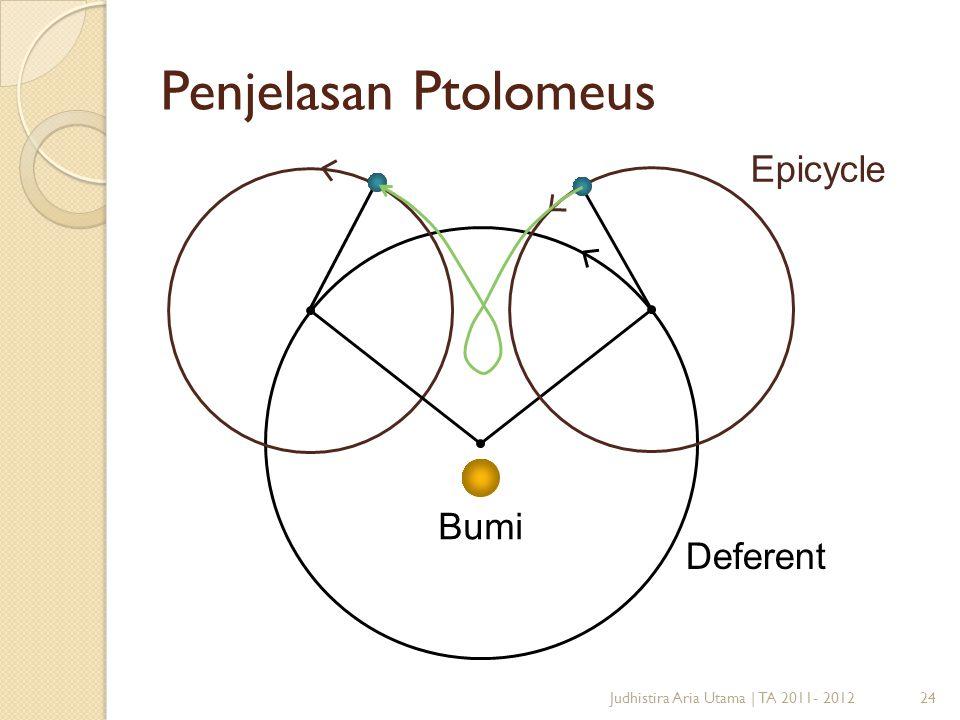 25 Penjelasan Copernicus Judhistira Aria Utama | TA 2011- 2012 Orbit Bumi Orbit Mars