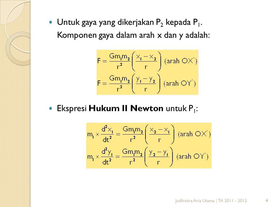 5Judhistira Aria Utama | TA 2011 - 20125 Ekspresi Hukum II Newton untuk P 2 : Dengan sedikit penyederhanaan, komponen dalam arah X dapat dituliskan: