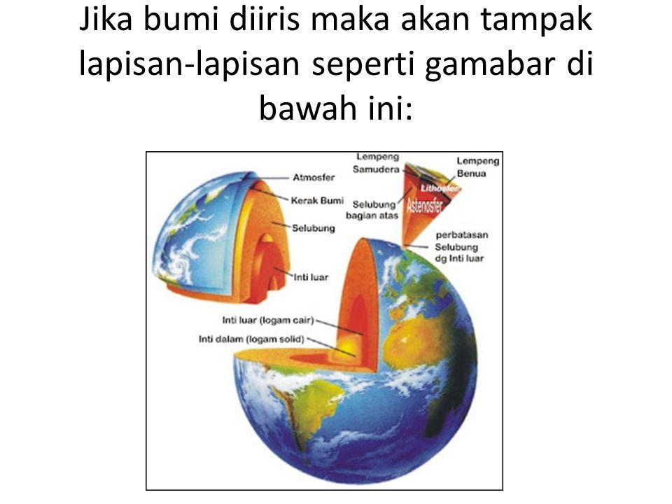 Jika bumi diiris maka akan tampak lapisan-lapisan seperti gamabar di bawah ini: