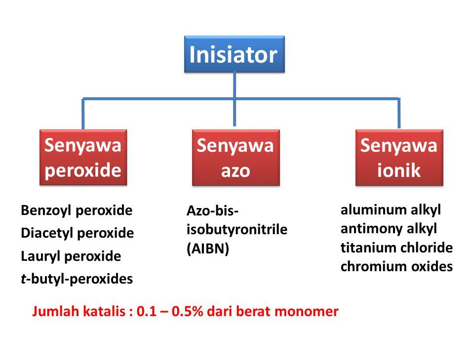 Benzoyl peroxide Diacetyl peroxide Lauryl peroxide t-butyl-peroxides Inisiator Senyawa peroxide Senyawa peroxide Senyawa azo Senyawa azo Senyawa ionik