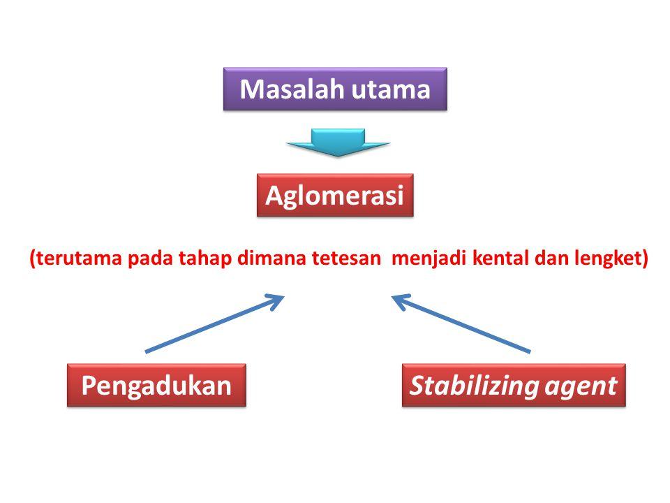 Masalah utama Aglomerasi Pengadukan Stabilizing agent (terutama pada tahap dimana tetesan menjadi kental dan lengket)