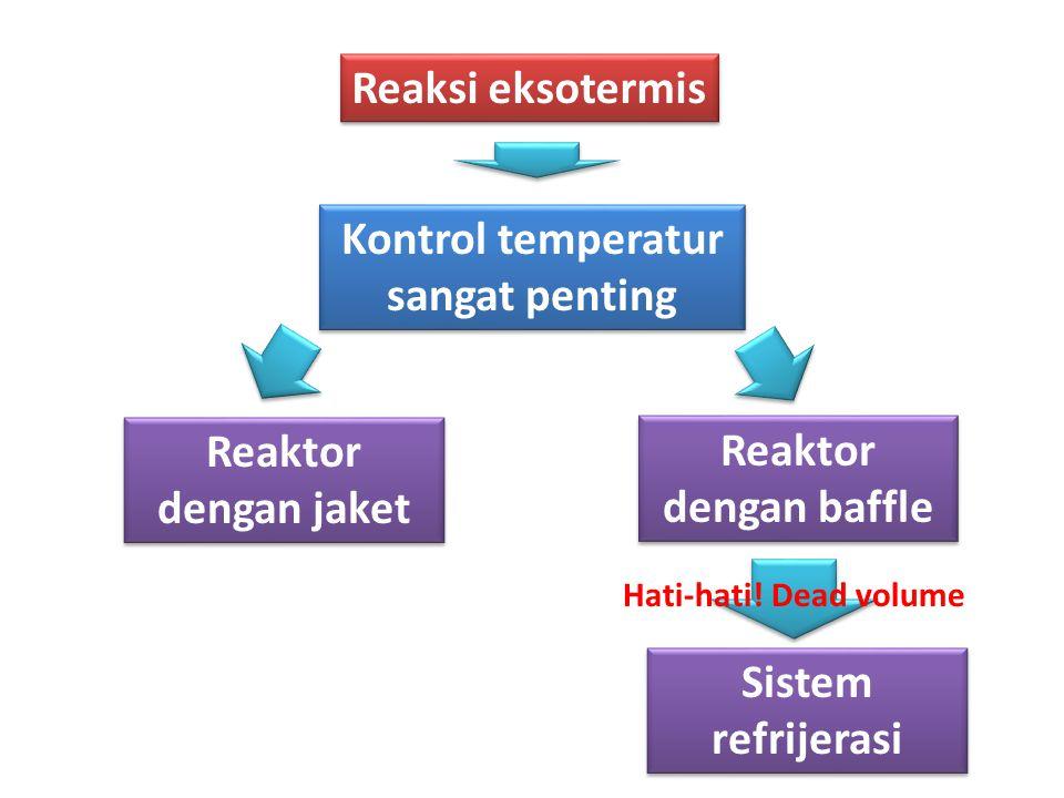 Reaksi eksotermis Kontrol temperatur sangat penting Reaktor dengan jaket Reaktor dengan baffle Sistem refrijerasi Hati-hati! Dead volume