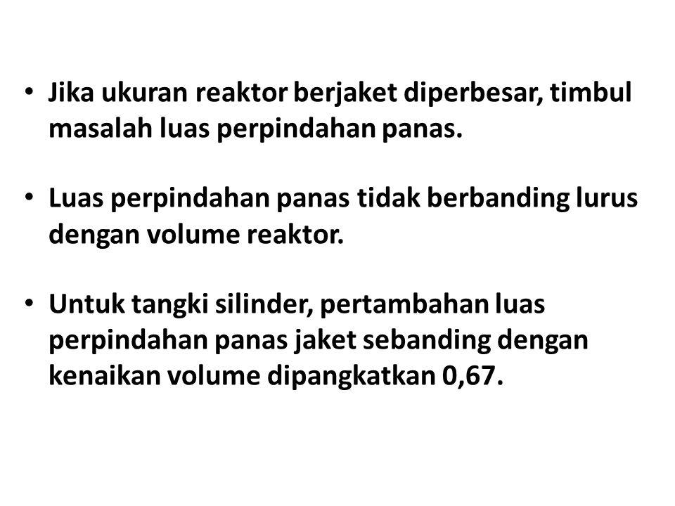 Jika ukuran reaktor berjaket diperbesar, timbul masalah luas perpindahan panas. Luas perpindahan panas tidak berbanding lurus dengan volume reaktor. U