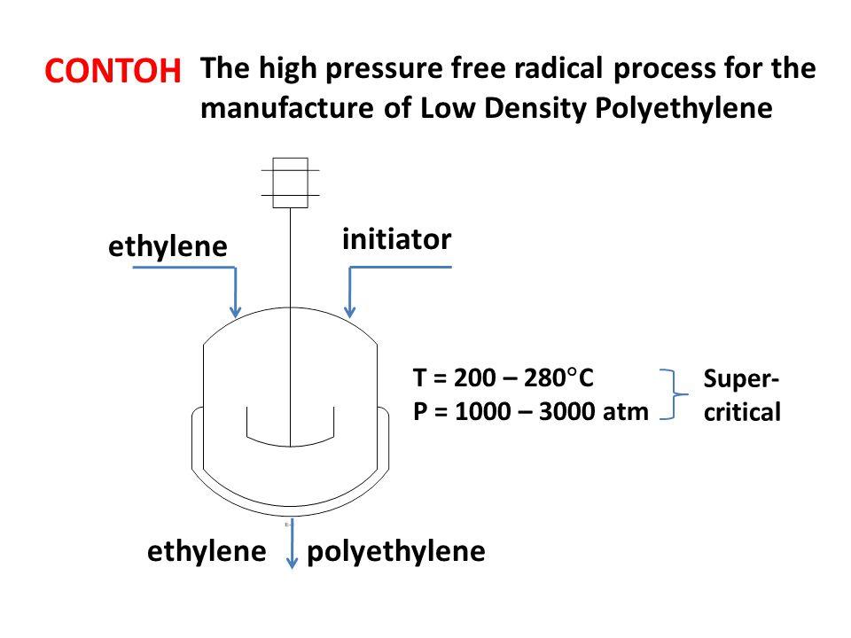 CONTOH ethylene initiator polyethylene ethylene T = 200 – 280  C P = 1000 – 3000 atm Super- critical The high pressure free radical process for the m
