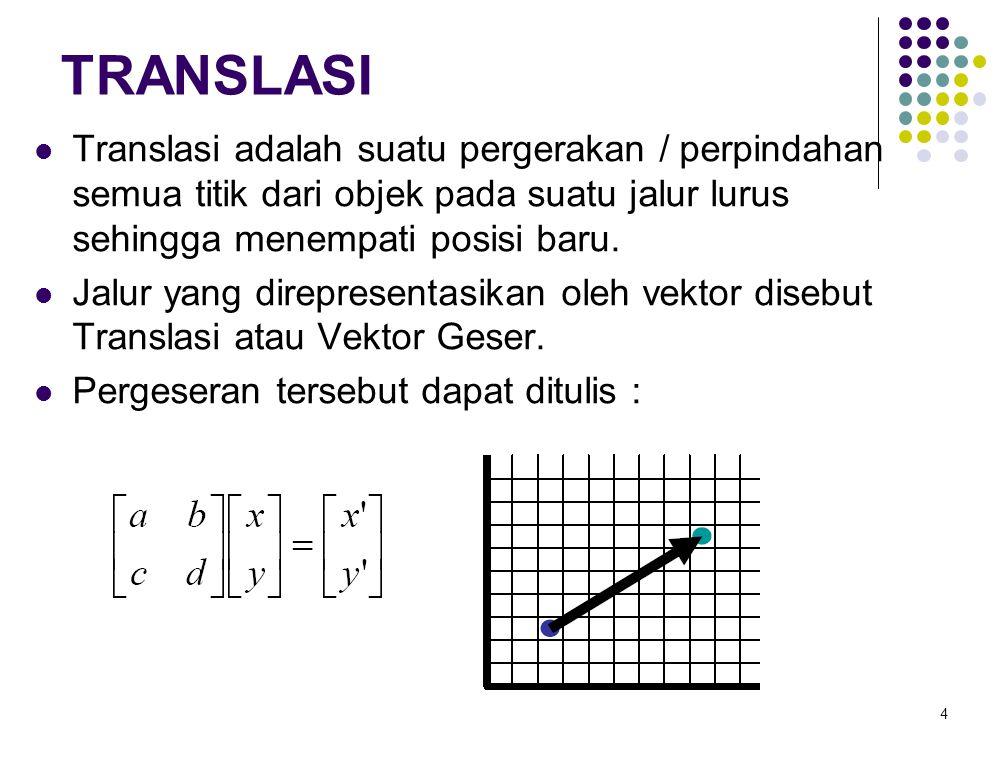 4 TRANSLASI Translasi adalah suatu pergerakan / perpindahan semua titik dari objek pada suatu jalur lurus sehingga menempati posisi baru. Jalur yang d