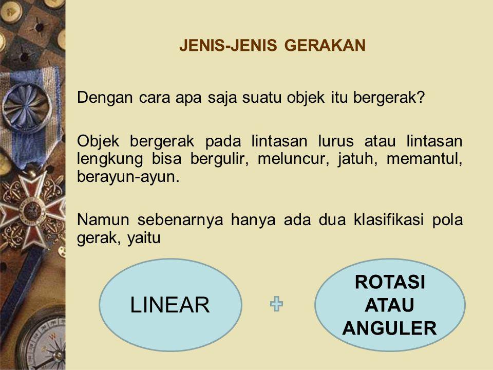 JENIS-JENIS GERAKAN Dengan cara apa saja suatu objek itu bergerak.