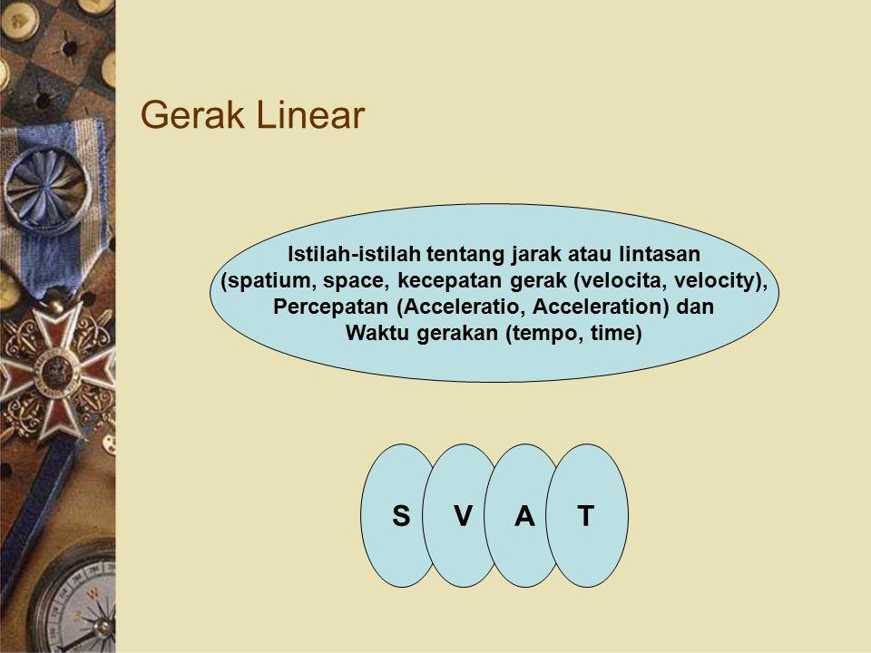 Gerak Linear Istilah-istilah tentang jarak atau lintasan (spatium, space, kecepatan gerak (velocita, velocity), Percepatan (Acceleratio, Acceleration) dan Waktu gerakan (tempo, time) SVAT