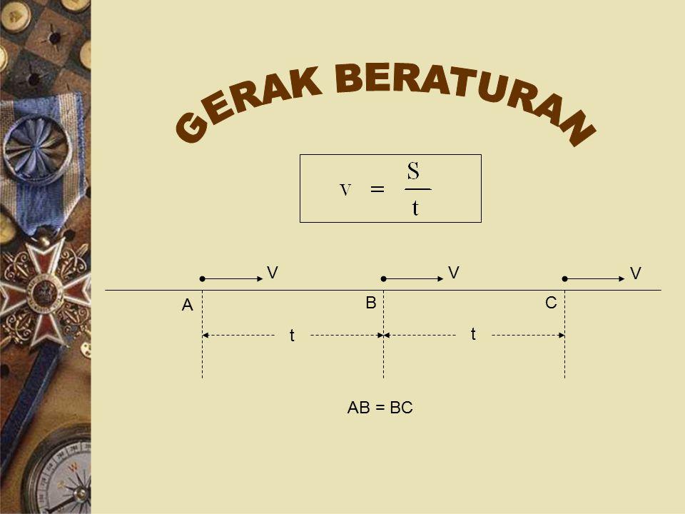 V V V A B C t t AB = BC