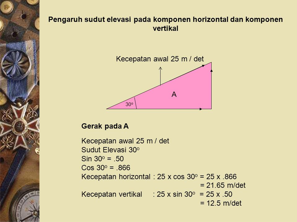 Pengaruh sudut elevasi pada komponen horizontal dan komponen vertikal 30 o A Kecepatan awal 25 m / det Gerak pada A Kecepatan awal 25 m / det Sudut Elevasi 30 o Sin 30 o =.50 Cos 30 o =.866 Kecepatan horizontal : 25 x cos 30 o = 25 x.866 = 21.65 m/det Kecepatan vertikal : 25 x sin 30 o = 25 x.50 = 12.5 m/det