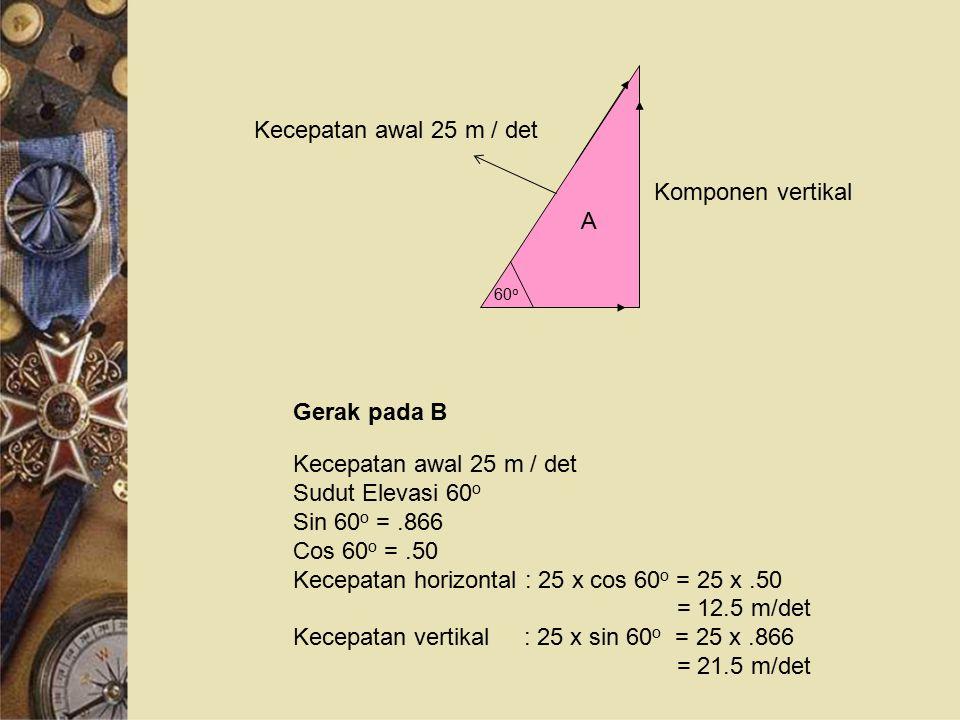 Kecepatan awal 25 m / det Gerak pada B Kecepatan awal 25 m / det Sudut Elevasi 60 o Sin 60 o =.866 Cos 60 o =.50 Kecepatan horizontal : 25 x cos 60 o = 25 x.50 = 12.5 m/det Kecepatan vertikal : 25 x sin 60 o = 25 x.866 = 21.5 m/det 60 o A Komponen vertikal