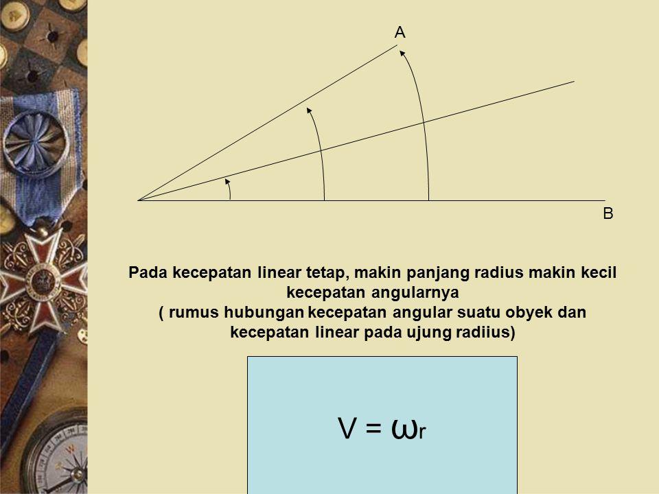B A Pada kecepatan linear tetap, makin panjang radius makin kecil kecepatan angularnya ( rumus hubungan kecepatan angular suatu obyek dan kecepatan linear pada ujung radiius) V = ω r