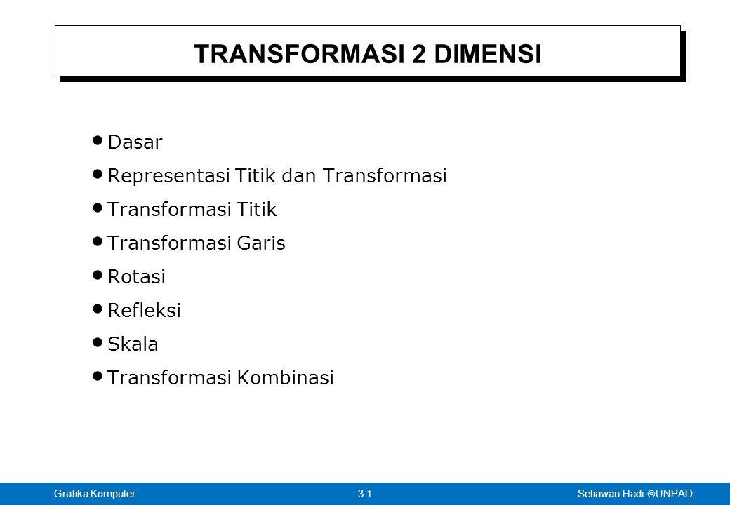 Setiawan Hadi  UNPAD 3.1Grafika Komputer TRANSFORMASI 2 DIMENSI Dasar Representasi Titik dan Transformasi Transformasi Titik Transformasi Garis Rotasi Refleksi Skala Transformasi Kombinasi