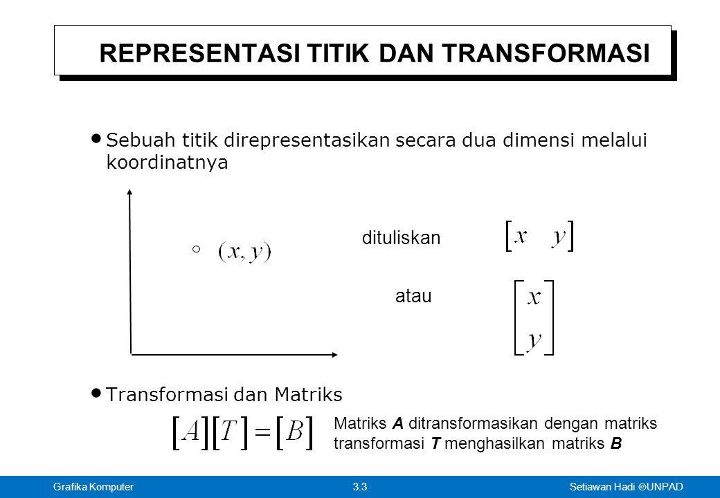 Setiawan Hadi  UNPAD 3.4Grafika Komputer TRANSFORMASI TITIK Sebuah titik X ditransformasikan dengan matriks T diformulasikan sebagai berikut Evaluasi nilai a, b, c, d a.Jika a=d=1 dan c=b=0 Matriks Identitas b.Jika d=1, b=c=0 Skala pada komponen x c.Jika b=c=0Skala pada komponen x dan y d.Jika a=d > 1Enlargment e.Jika 0<a=d<1Compression f.Jika a=1, d=-1, b=c=0Refleksi pada sumbu x g.Jika a=-1, b=c=0, d=1Refleksi pada sumbu y h.Jika a=d=1, c=0Shear