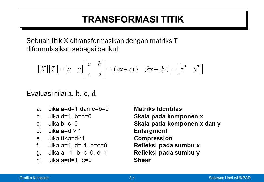 Setiawan Hadi  UNPAD 3.4Grafika Komputer TRANSFORMASI TITIK Sebuah titik X ditransformasikan dengan matriks T diformulasikan sebagai berikut Evaluasi