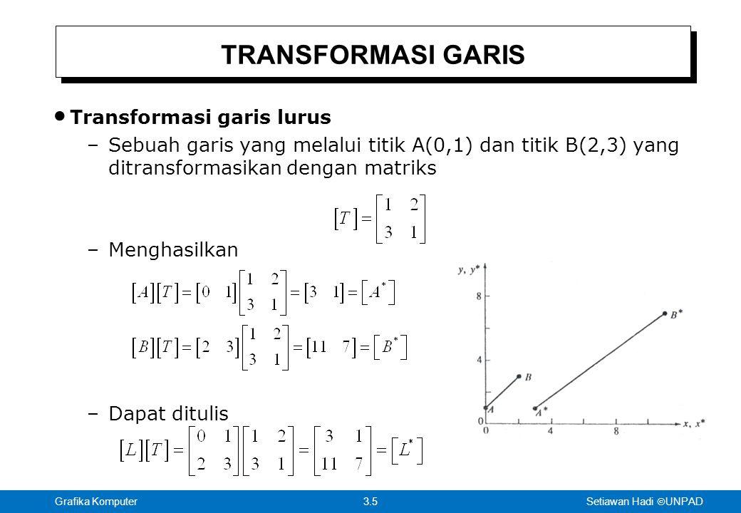 Setiawan Hadi  UNPAD 3.5Grafika Komputer TRANSFORMASI GARIS Transformasi garis lurus –Sebuah garis yang melalui titik A(0,1) dan titik B(2,3) yang ditransformasikan dengan matriks –Menghasilkan –Dapat ditulis
