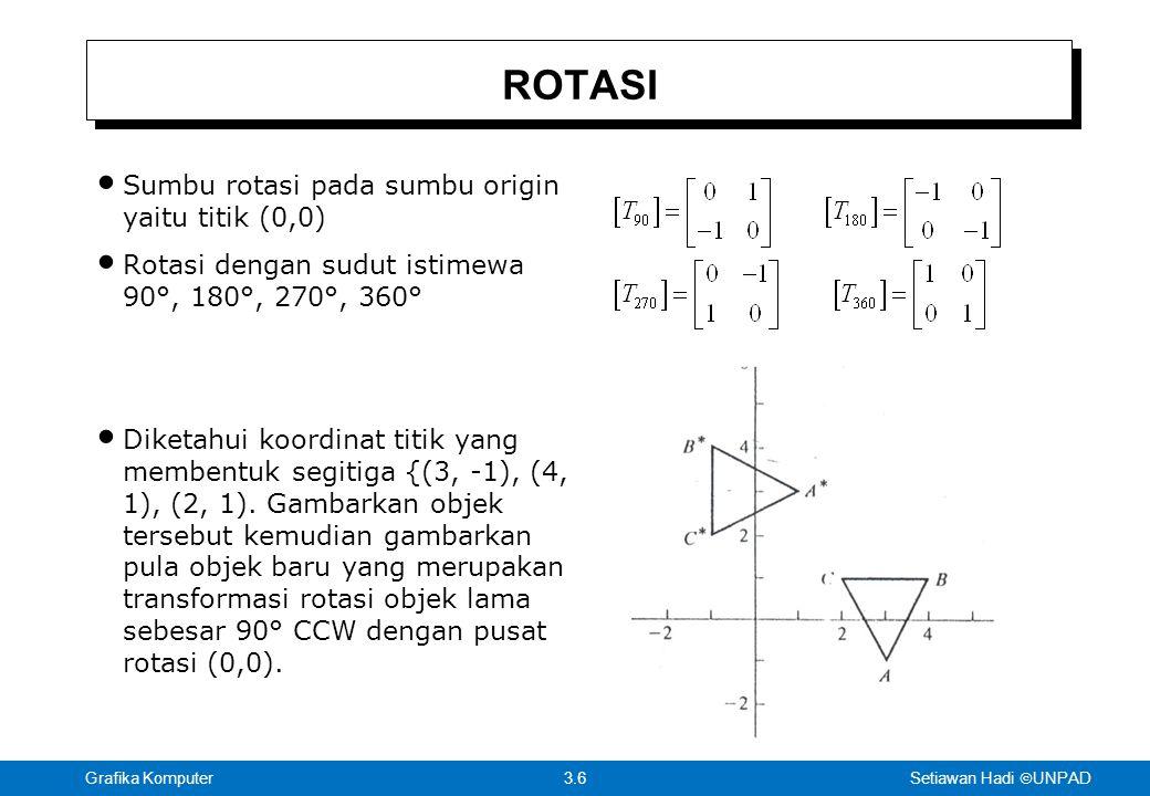 Setiawan Hadi  UNPAD 3.6Grafika Komputer ROTASI Sumbu rotasi pada sumbu origin yaitu titik (0,0) Rotasi dengan sudut istimewa 90°, 180°, 270°, 360° Diketahui koordinat titik yang membentuk segitiga {(3, -1), (4, 1), (2, 1).
