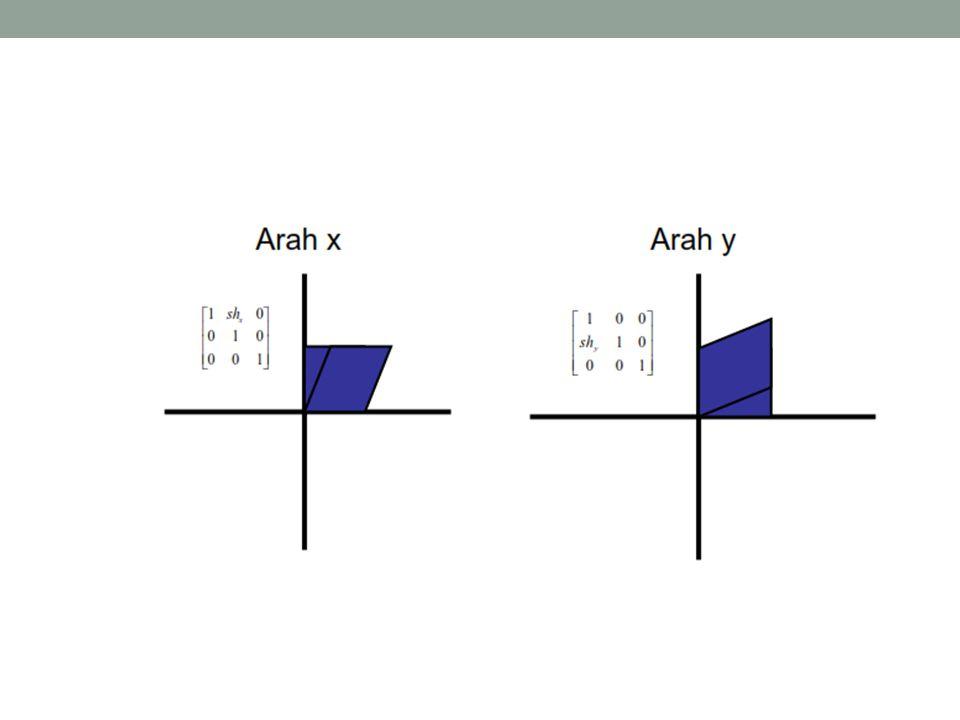 Koordinat Homogen Koordinat Homogen adalah representasi koordinat 2 dimensi dengan 3 vektor.