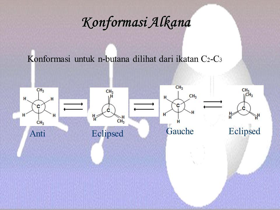 Konformasi Alkana AntiEclipsed GaucheEclipsed Konformasi untuk n-butana dilihat dari ikatan C 2 -C 3